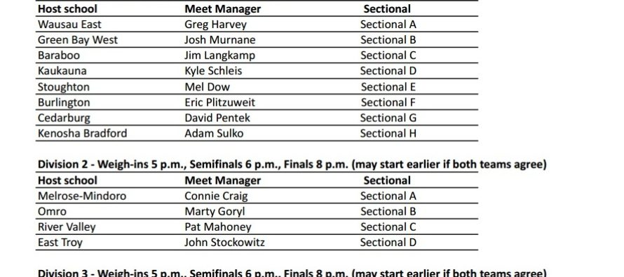 WIAA Team Sectional Time Schedule February 16